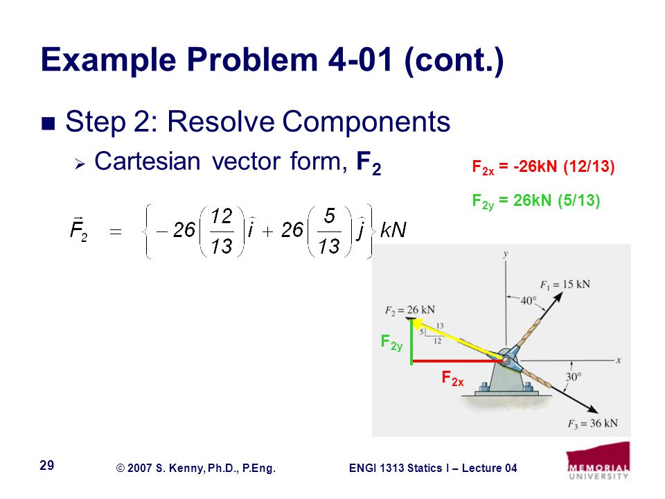 ENGI 1313 Statics I – Lecture 04© 2007 S. Kenny, Ph.D., P.Eng. 29 Example Problem 4-01 (cont.) Step 2: Resolve Components  Cartesian vector form, F 2