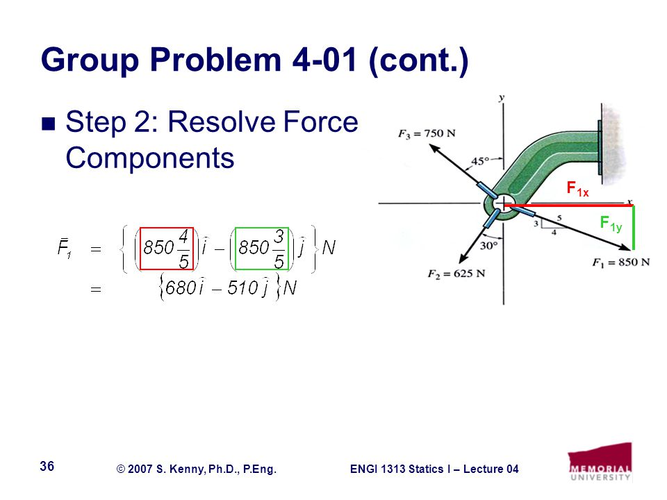 ENGI 1313 Statics I – Lecture 04© 2007 S. Kenny, Ph.D., P.Eng. 36 Group Problem 4-01 (cont.) Step 2: Resolve Force Components F 1x F 1y