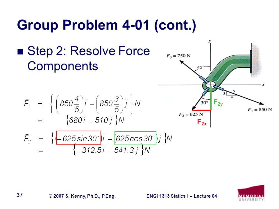 ENGI 1313 Statics I – Lecture 04© 2007 S. Kenny, Ph.D., P.Eng. 37 Group Problem 4-01 (cont.) Step 2: Resolve Force Components F 2x F 2y