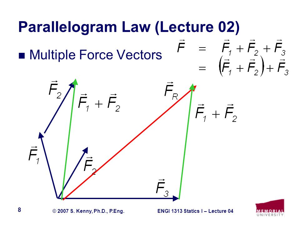 ENGI 1313 Statics I – Lecture 04© 2007 S. Kenny, Ph.D., P.Eng. 8 Parallelogram Law (Lecture 02) Multiple Force Vectors