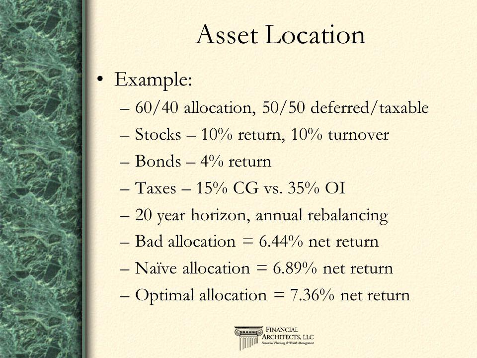 Asset Location Example: –60/40 allocation, 50/50 deferred/taxable –Stocks – 10% return, 10% turnover –Bonds – 4% return –Taxes – 15% CG vs.