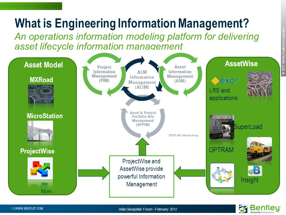© 2012 Bentley Systems, Incorporated 14 | WWW.BENTLEY.COM India Geospatial Forum –February 2012 What is Engineering Information Management.