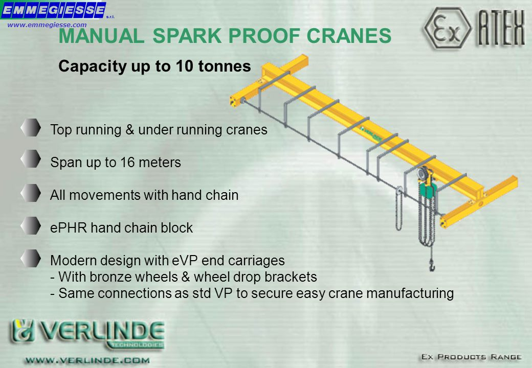 MANUAL SPARK PROOF CRANES Top running & under running cranes Span up to 16 meters All movements with hand chain ePHR hand chain block Modern design wi