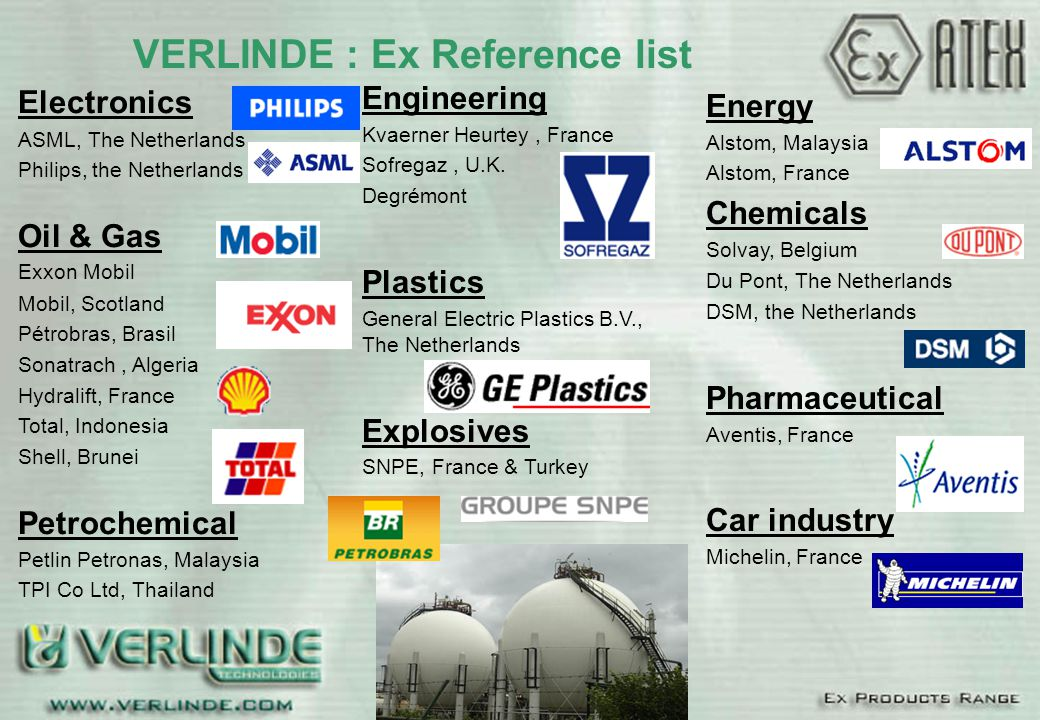 Electronics ASML, The Netherlands Philips, the Netherlands Oil & Gas Exxon Mobil Mobil, Scotland Pétrobras, Brasil Sonatrach, Algeria Hydralift, Franc