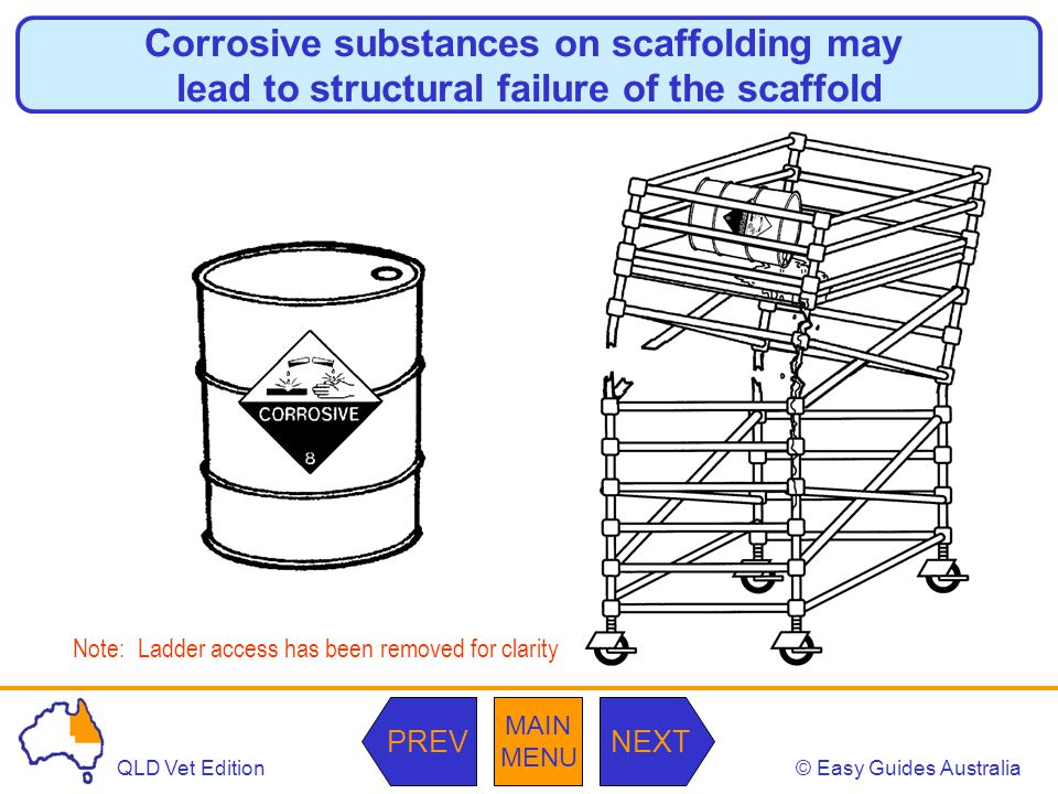 © Easy Guides AustraliaQLD Vet Edition MAIN MENU NEXTPREV Corrosive substances on scaffolding may lead to structural failure of the scaffold Note: Ladder access has been removed for clarity