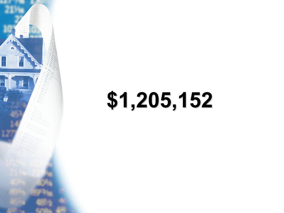 $1,205,152