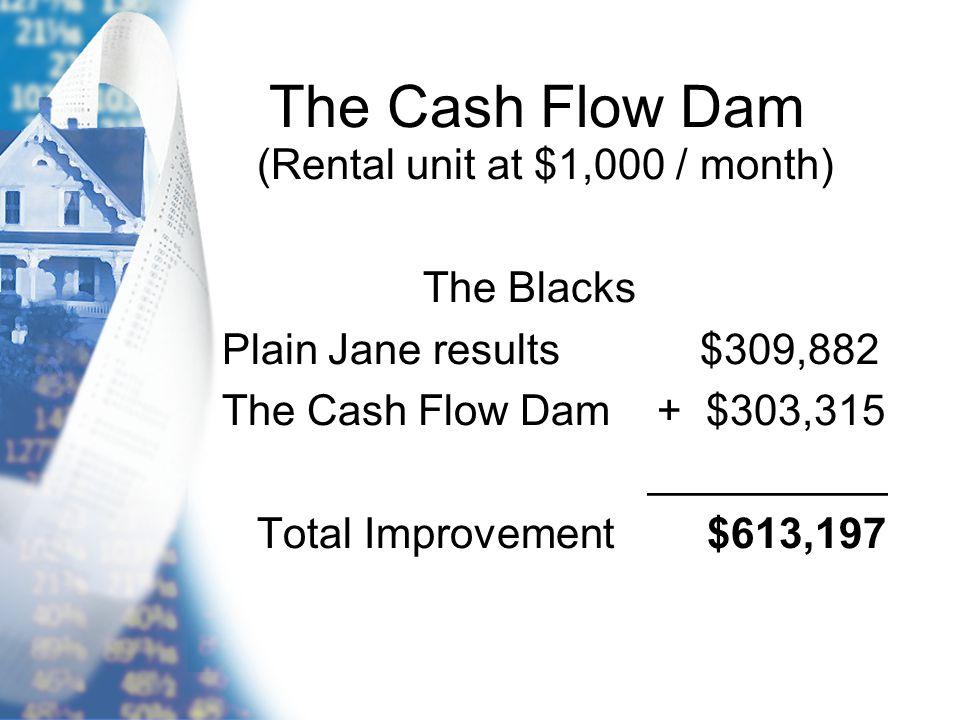 (Rental unit at $1,000 / month) The Blacks Plain Jane results $309,882 The Cash Flow Dam + $303,315 __________ Total Improvement $613,197