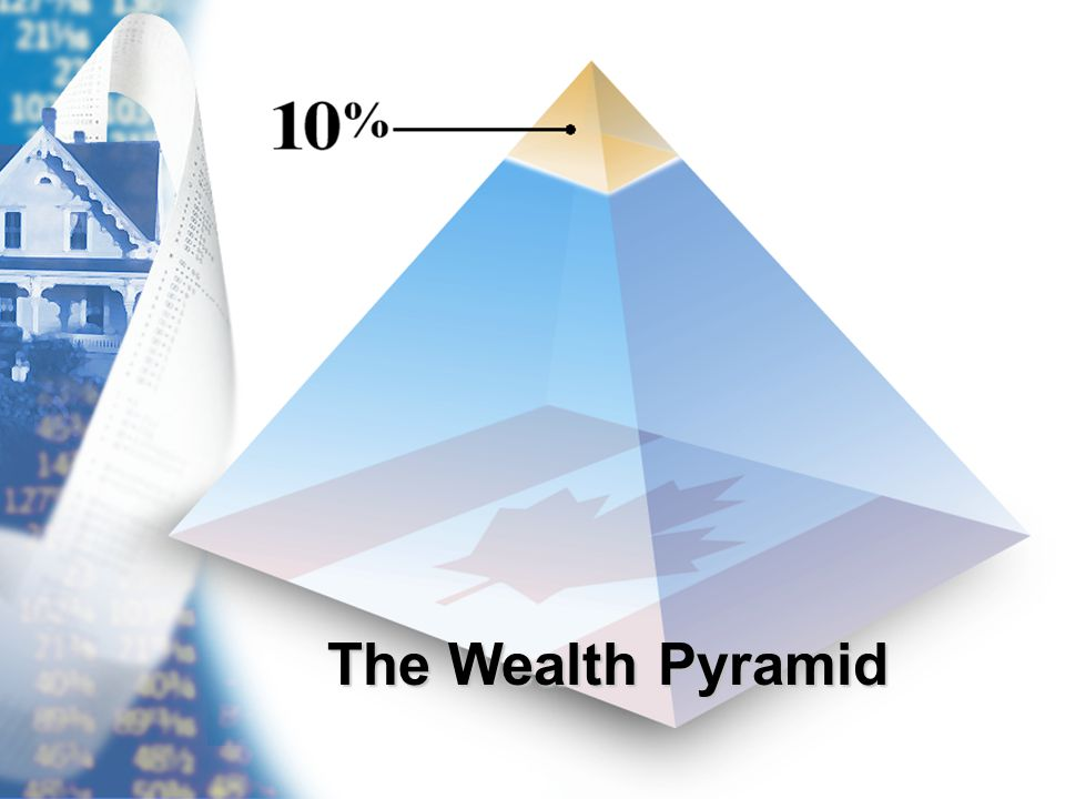 The Wealth Pyramid