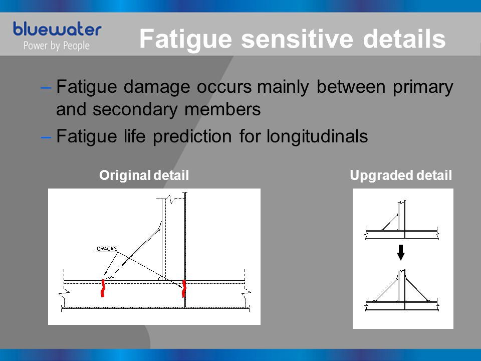Fatigue sensitive details –Fatigue damage occurs mainly between primary and secondary members –Fatigue life prediction for longitudinals Original deta