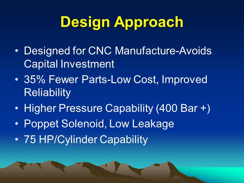 Design Features-Pump 5-Cyl.