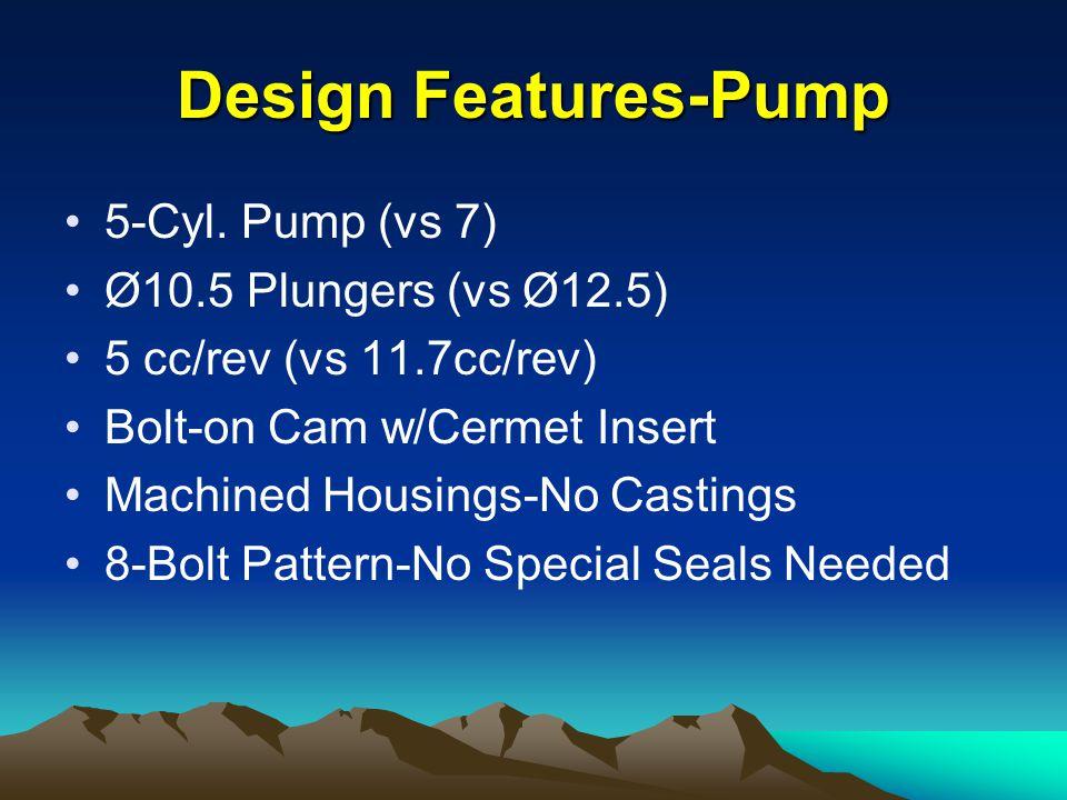 LOADING… Pump Assembly