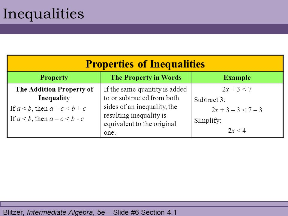 Blitzer, Intermediate Algebra, 5e – Slide #7 Section 4.1 Inequalities Properties of Inequalities PropertyThe Property in WordsExample The Positive Multiplication Property of Inequality If a < b and c is positive, then ac < bc If a < b and c is positive, then If we multiply or divide both sides of an inequality by the same positive quantity, the resulting inequality is equivalent to the original one.