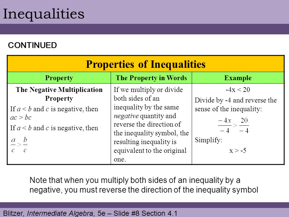 Blitzer, Intermediate Algebra, 5e – Slide #9 Section 4.1 Inequalities Solving a Linear Inequality 1) Simplify the algebraic expression on each side.