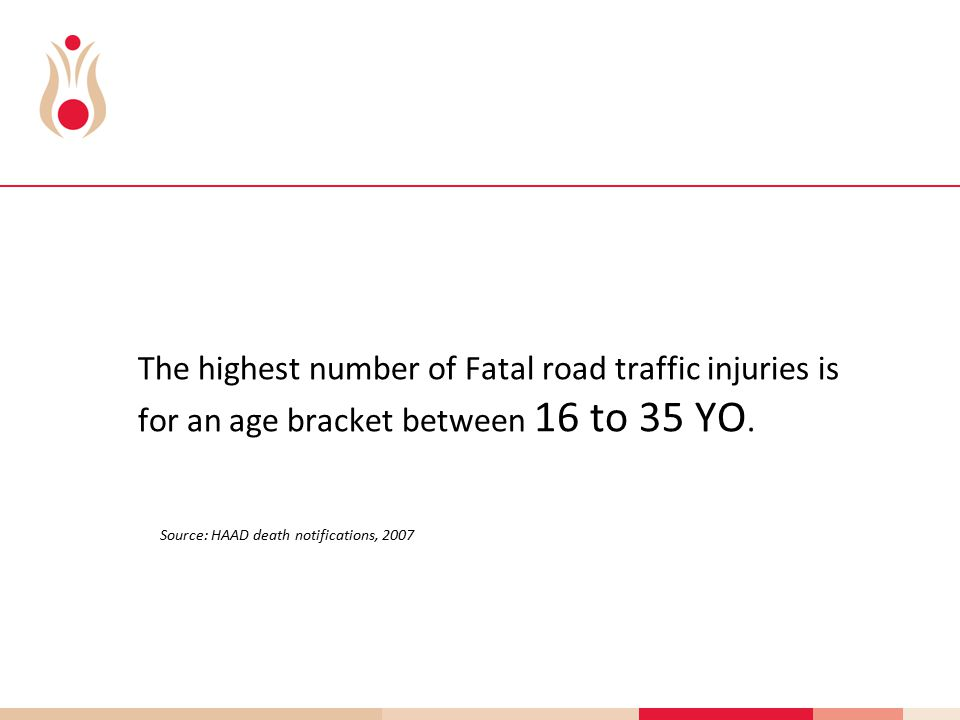 The highest number of Fatal road traffic injuries is for an age bracket between 16 to 35 YO.