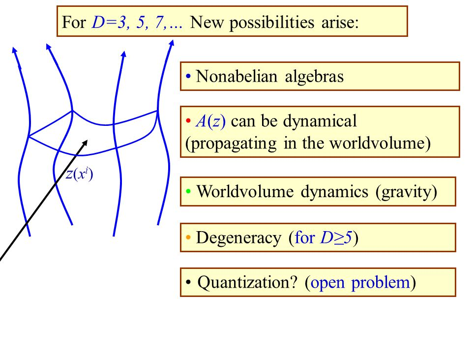 For D=3, 5, 7,… New possibilities arise: Nonabelian algebras A(z) can be dynamical (propagating in the worldvolume) Quantization? (open problem) Degen