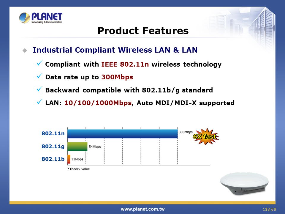 13 / 813 / 25  Industrial Compliant Wireless LAN & LAN Compliant with IEEE 802.11n wireless technology Data rate up to 300Mbps Backward compatible wi