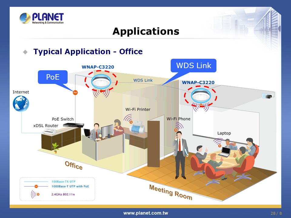 28 / 8 Applications  Typical Application - Office WDS Link PoE