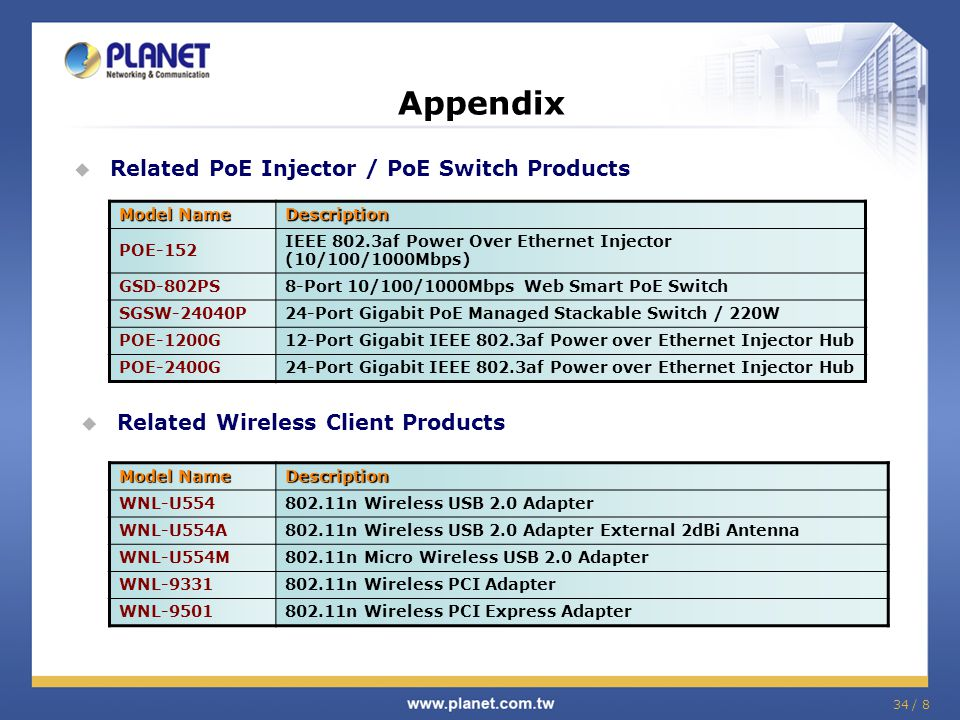34 / 8 Appendix  Related PoE Injector / PoE Switch Products Model Name Description POE-152 IEEE 802.3af Power Over Ethernet Injector (10/100/1000Mbps
