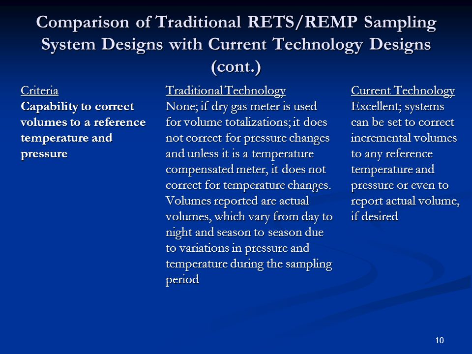 10 Comparison of Traditional RETS/REMP Sampling System Designs with Current Technology Designs (cont.) Criteria Traditional TechnologyCurrent Technolo