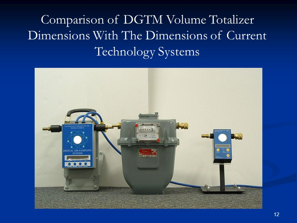 12 Comparison of DGTM Volume Totalizer Dimensions With The Dimensions of Current Technology Systems