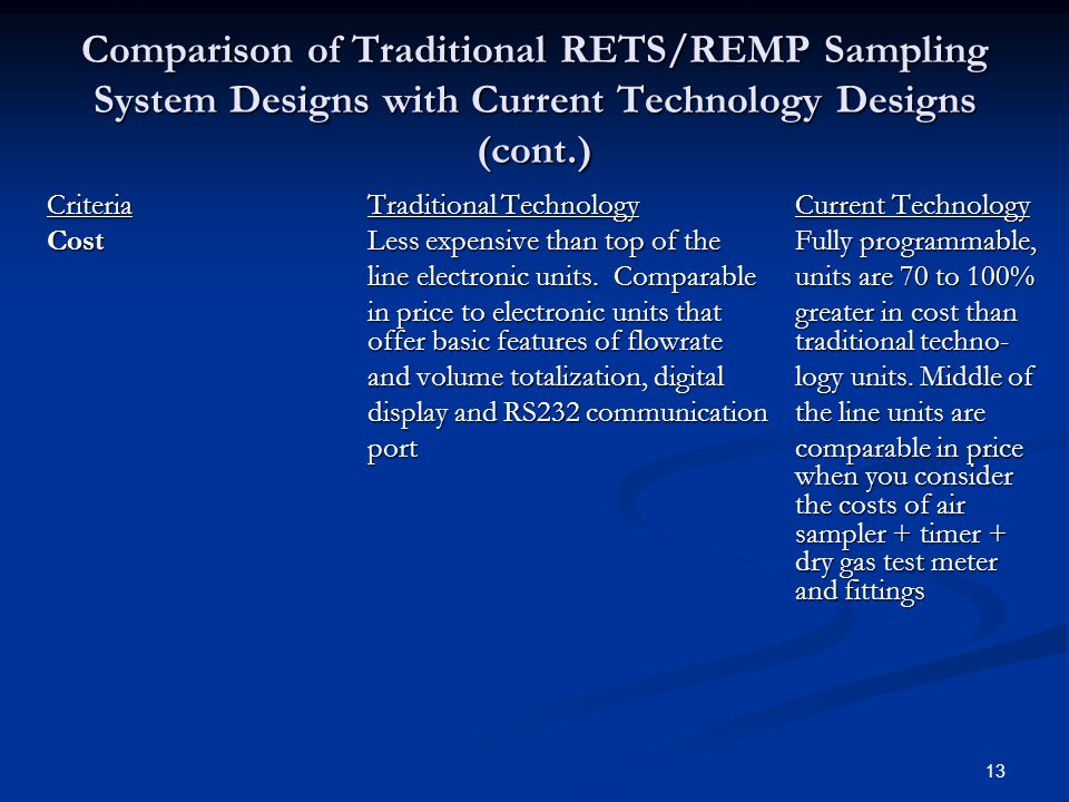 13 Comparison of Traditional RETS/REMP Sampling System Designs with Current Technology Designs (cont.) CriteriaTraditional TechnologyCurrent Technology CostLess expensive than top of theFully programmable, line electronic units.