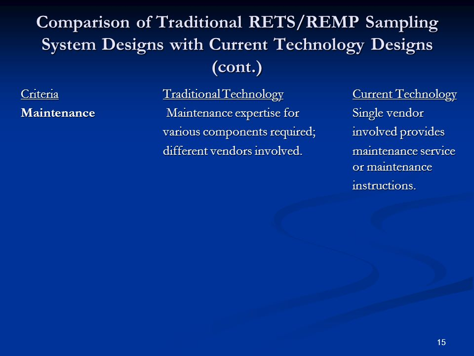 15 Comparison of Traditional RETS/REMP Sampling System Designs with Current Technology Designs (cont.) CriteriaTraditional TechnologyCurrent Technology Maintenance Maintenance expertise for Single vendor various components required; involved provides different vendors involved.maintenance service or maintenance instructions.