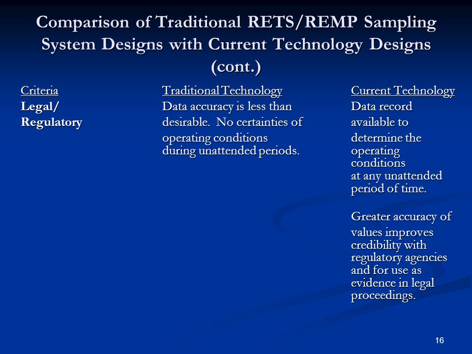 16 Comparison of Traditional RETS/REMP Sampling System Designs with Current Technology Designs (cont.) CriteriaTraditional TechnologyCurrent Technology Legal/Data accuracy is less than Data record Regulatory desirable.