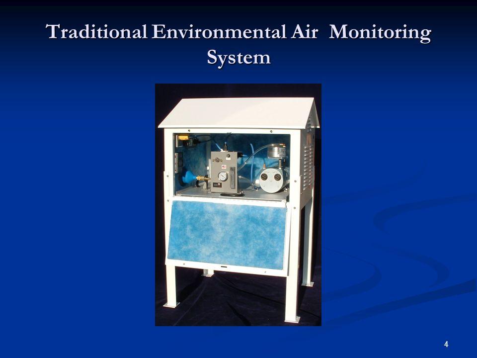 4 Traditional Environmental Air Monitoring System