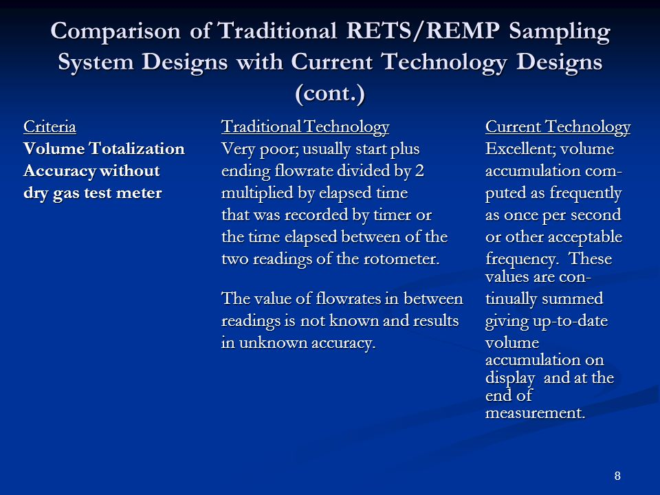 8 Comparison of Traditional RETS/REMP Sampling System Designs with Current Technology Designs (cont.) CriteriaTraditional TechnologyCurrent Technology Volume Totalization Very poor; usually start plusExcellent; volume Accuracy without ending flowrate divided by 2 accumulation com- dry gas test metermultiplied by elapsed time puted as frequently that was recorded by timer or as once per second the time elapsed between of the or other acceptable two readings of the rotometer.