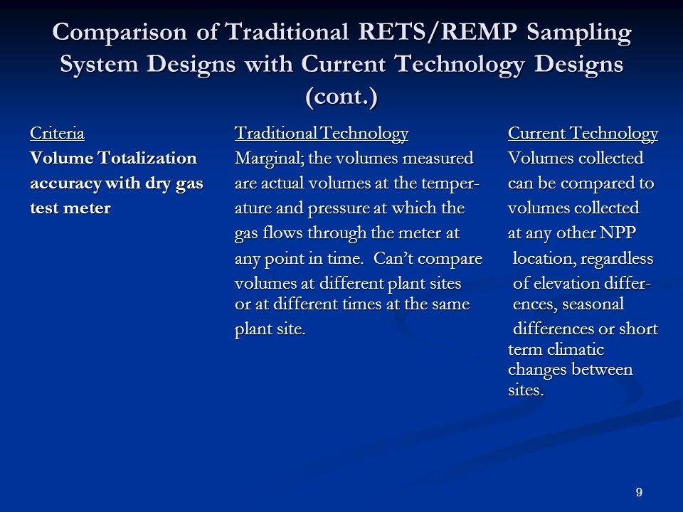 9 Comparison of Traditional RETS/REMP Sampling System Designs with Current Technology Designs (cont.) CriteriaTraditional TechnologyCurrent Technology Volume TotalizationMarginal; the volumes measured Volumes collected accuracy with dry gas are actual volumes at the temper-can be compared to test meterature and pressure at which thevolumes collected gas flows through the meter at at any other NPP any point in time.