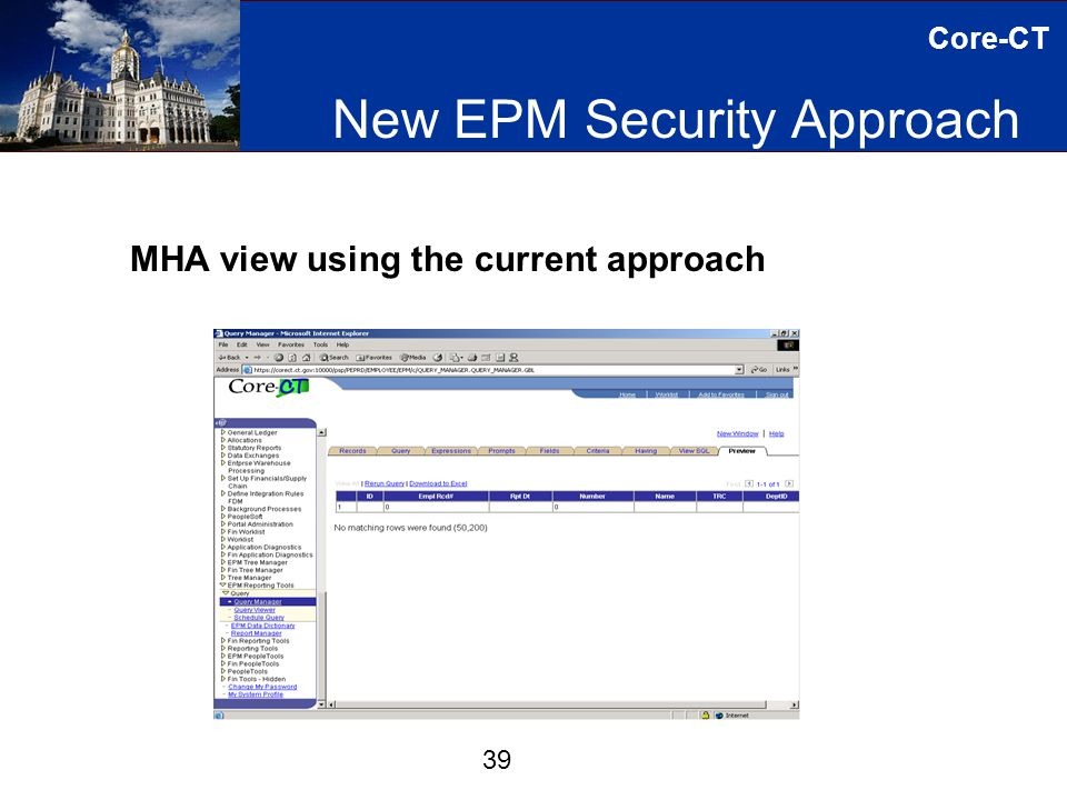 Core-CT New EPM Security Approach 39 MHA view using the current approach