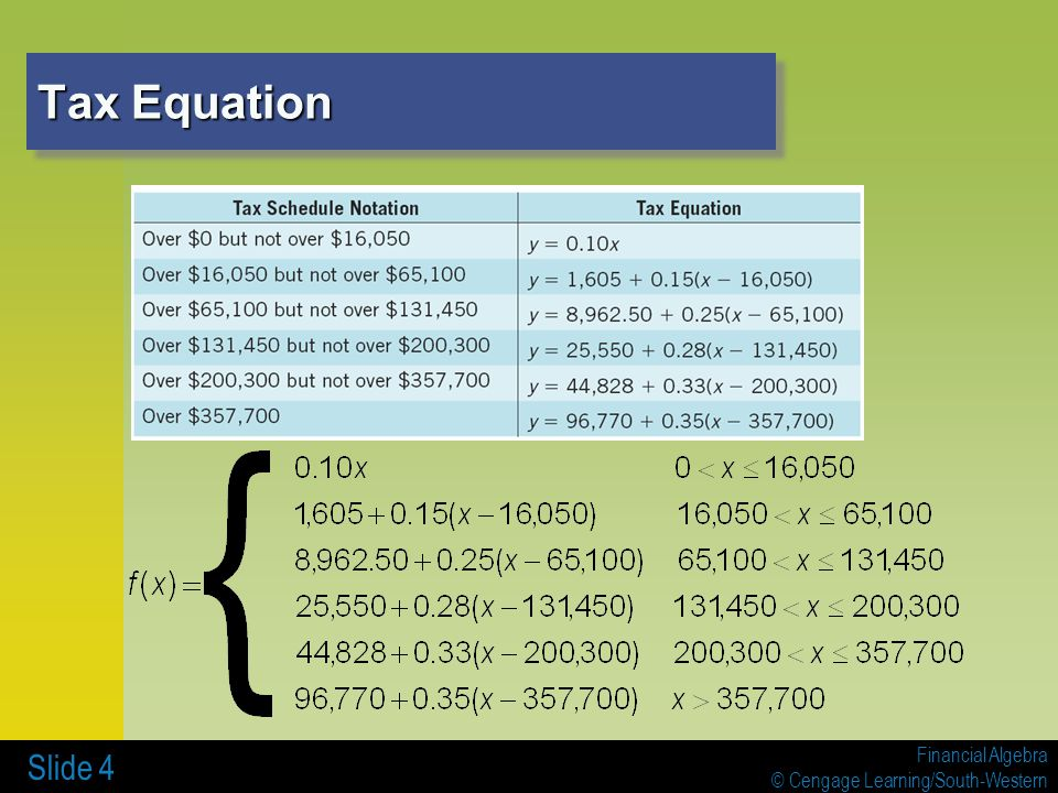 Financial Algebra © Cengage Learning/South-Western Slide 4 Tax Equation