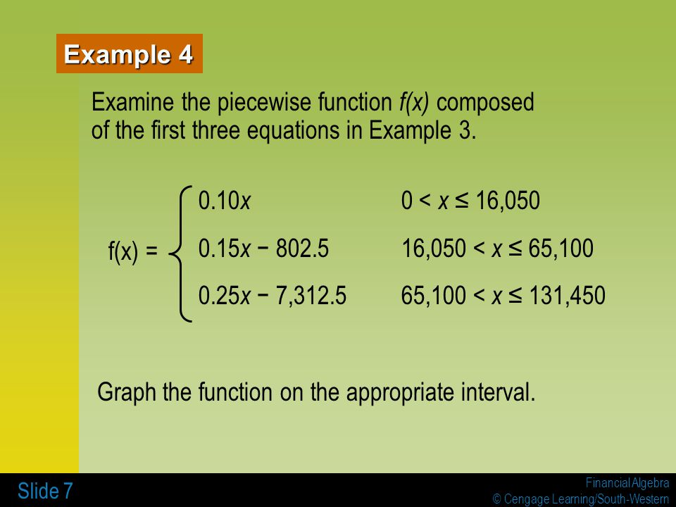 Financial Algebra © Cengage Learning/South-Western Slide 7 Examine the piecewise function f(x) composed of the first three equations in Example 3.