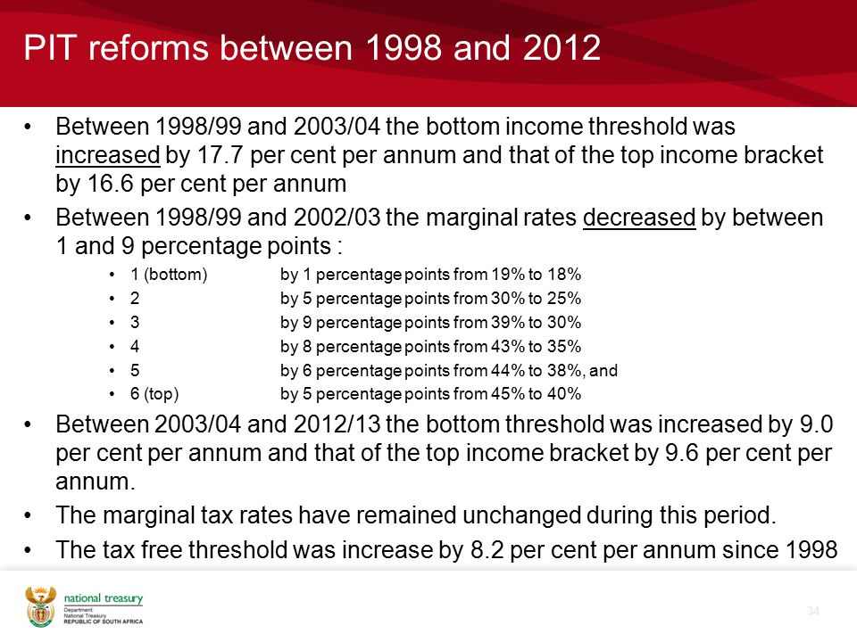 PIT reforms between 1998 and 2012 Between 1998/99 and 2003/04 the bottom income threshold was increased by 17.7 per cent per annum and that of the top income bracket by 16.6 per cent per annum Between 1998/99 and 2002/03 the marginal rates decreased by between 1 and 9 percentage points : 1 (bottom) by 1 percentage points from 19% to 18% 2by 5 percentage points from 30% to 25% 3by 9 percentage points from 39% to 30% 4by 8 percentage points from 43% to 35% 5by 6 percentage points from 44% to 38%, and 6 (top)by 5 percentage points from 45% to 40% Between 2003/04 and 2012/13 the bottom threshold was increased by 9.0 per cent per annum and that of the top income bracket by 9.6 per cent per annum.