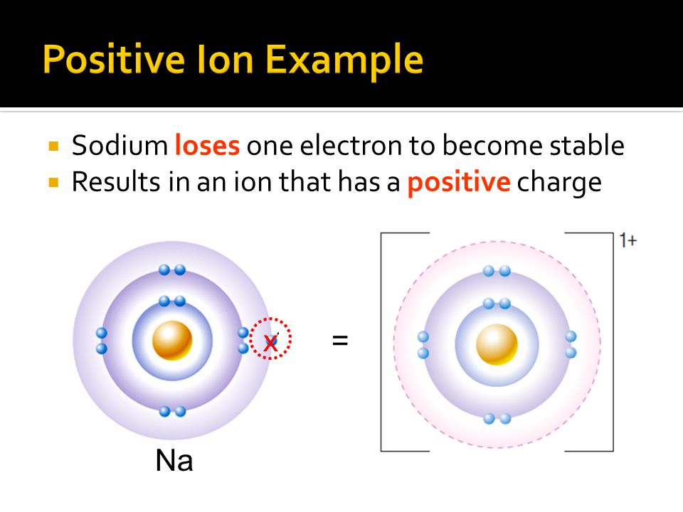 = Na  Sodium loses one electron to become stable  Results in an ion that has a positive charge x