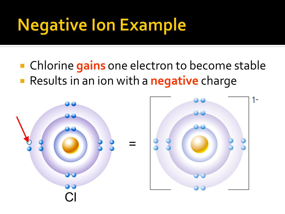  The symbol - is written as a superscript to indicate that the chlorine ion has a charge of 1- Cl -