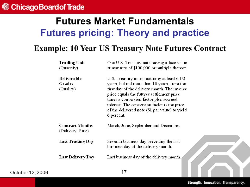 October 12, 2006 17 Futures Market Fundamentals Futures pricing: Theory and practice Example: 10 Year US Treasury Note Futures Contract