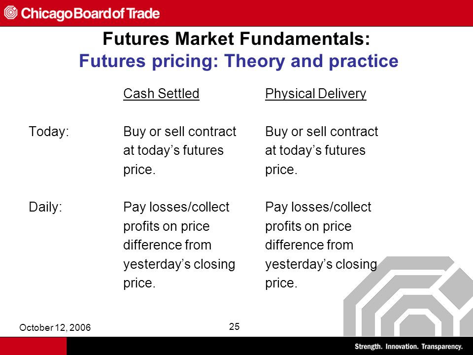 October 12, 2006 25 Futures Market Fundamentals: Futures pricing: Theory and practice Cash SettledPhysical Delivery Today:Buy or sell contractBuy or sell contractat today's futuresprice.