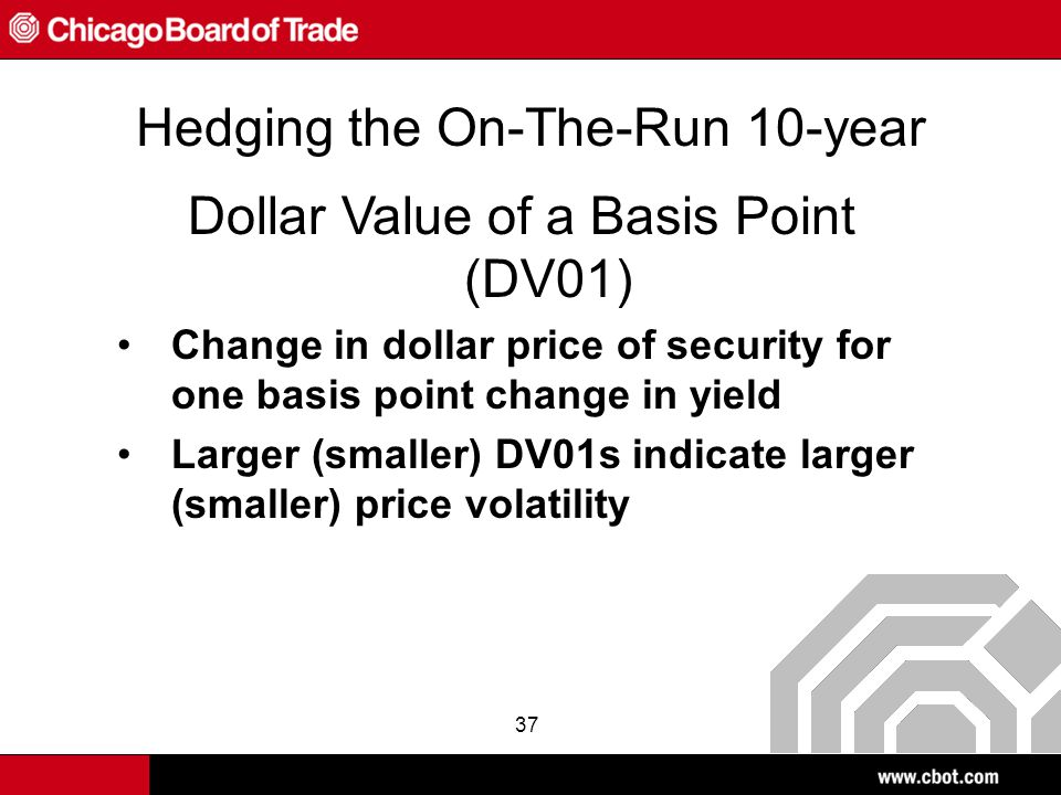 Dollar Value of a Basis Point (DV01) Change in dollar price of security for one basis point change in yield Larger (smaller) DV01s indicate larger (smaller) price volatility Hedging the On-The-Run 10-year 37