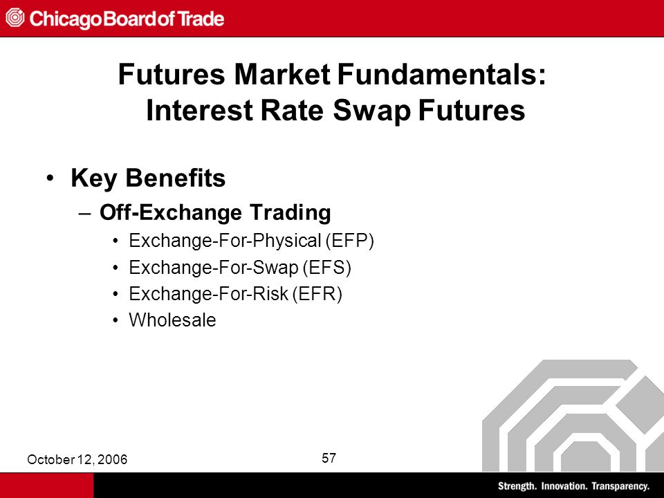 October 12, 2006 57 Key Benefits –Off-Exchange Trading Exchange-For-Physical (EFP) Exchange-For-Swap (EFS) Exchange-For-Risk (EFR) Wholesale Futures Market Fundamentals: Interest Rate Swap Futures