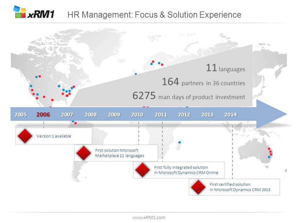 www.xRM1.com HR Management: Focus & Solution Experience 11 languages 164 partners in 36 countries 6275 man days of product investment First solution Microsoft Marketplace 11 languages Version 1 available First fully integrated solution in Microsoft Dynamics CRM Online First certified solution in Microsoft Dynamics CRM 2013
