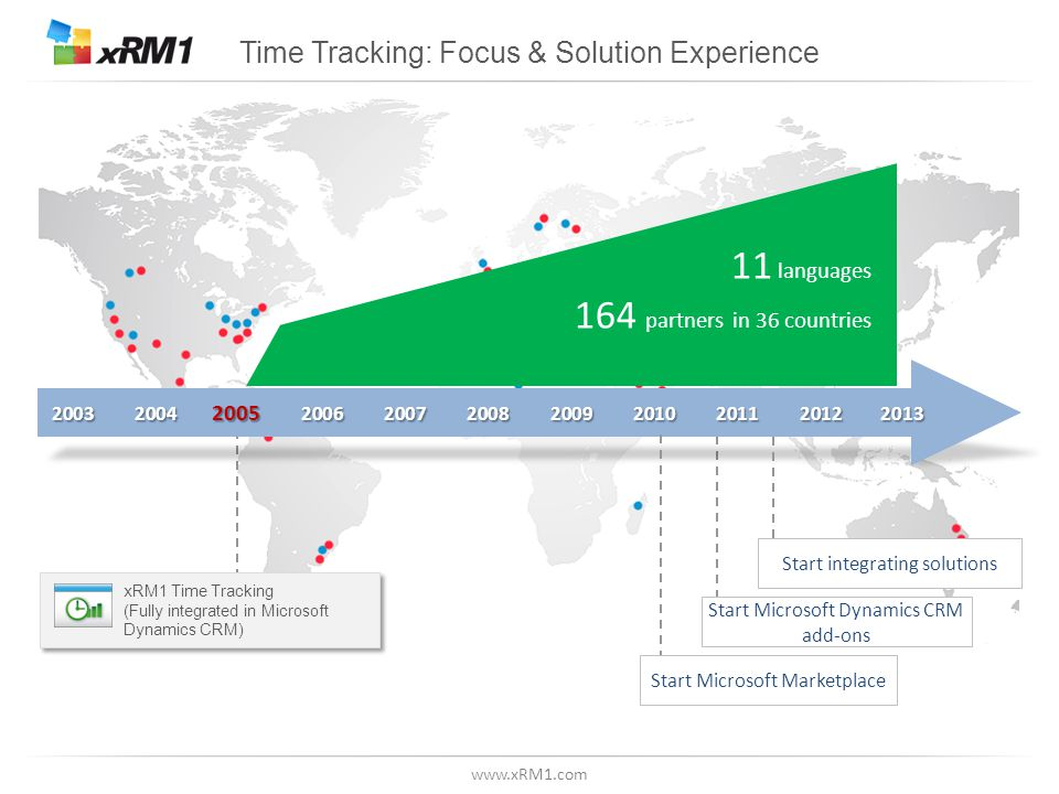 www.xRM1.com xRM1 Time Tracking (Fully integrated in Microsoft Dynamics CRM) xRM1 Time Tracking (Fully integrated in Microsoft Dynamics CRM) Start Microsoft Dynamics CRM add-ons Start Microsoft Marketplace Start integrating solutions 11 languages 164 partners in 36 countries Time Tracking: Focus & Solution Experience