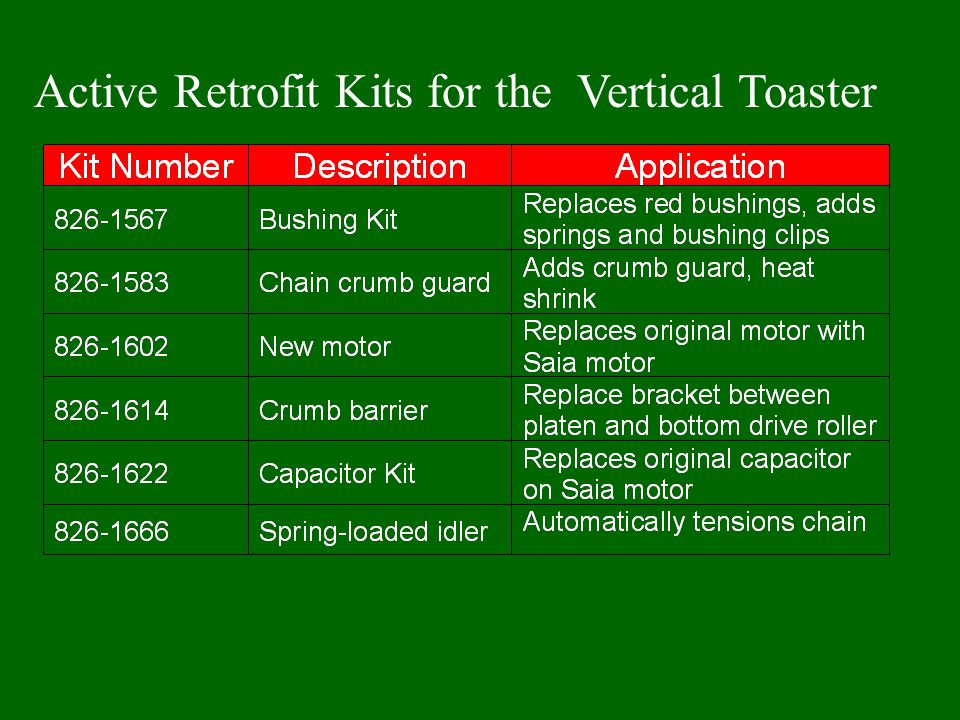 Active Retrofit Kits for the Vertical Toaster