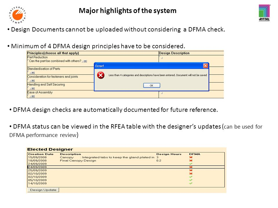 Major highlights of the system Design Documents cannot be uploaded without considering a DFMA check.