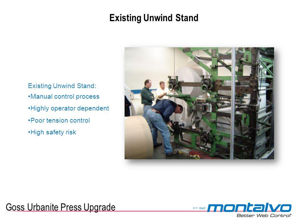 Goss Urbanite Press Upgrade Existing Unwind Stand Existing Unwind Stand: Manual control process Highly operator dependent Poor tension control High sa