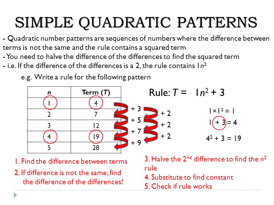 SIMPLE QUADRATIC PATTERNS - Quadratic number patterns are sequences of numbers where the difference between terms is not the same and the rule contain