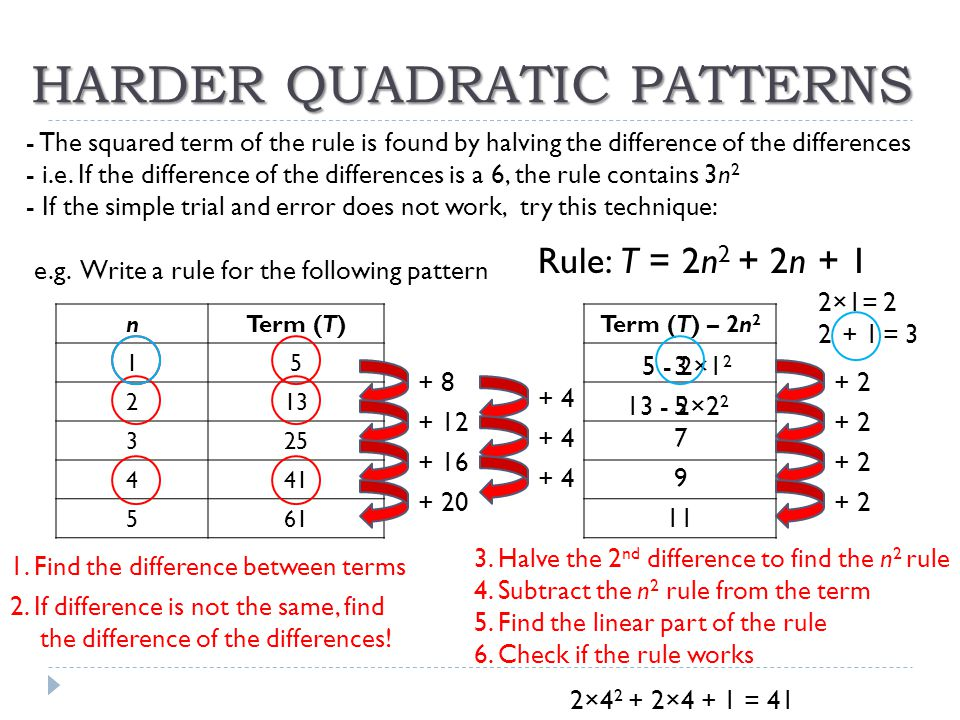 HARDER QUADRATIC PATTERNS - The squared term of the rule is found by halving the difference of the differences - i.e. If the difference of the differe