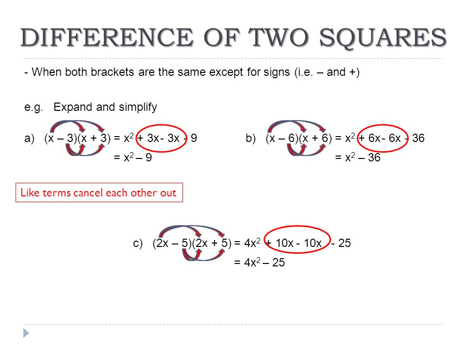 FACTORISING The general equation for a quadratic is ax 2 + bx + c When a = 1 - You need to find two numbers that multiply to give c and add to give b e.g.