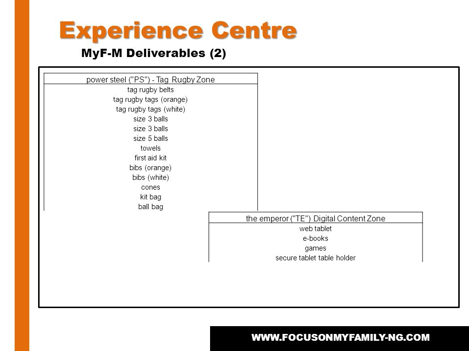 WWW.FOCUSONMYFAMILY-NG.COM Experience Centre MyF-M Deliverables (2) power steel ( PS ) - Tag Rugby Zone tag rugby belts tag rugby tags (orange) tag rugby tags (white) size 3 balls size 5 balls towels first aid kit bibs (orange) bibs (white) cones kit bag ball bag the emperor ( TE ) Digital Content Zone web tablet e-books games secure tablet table holder
