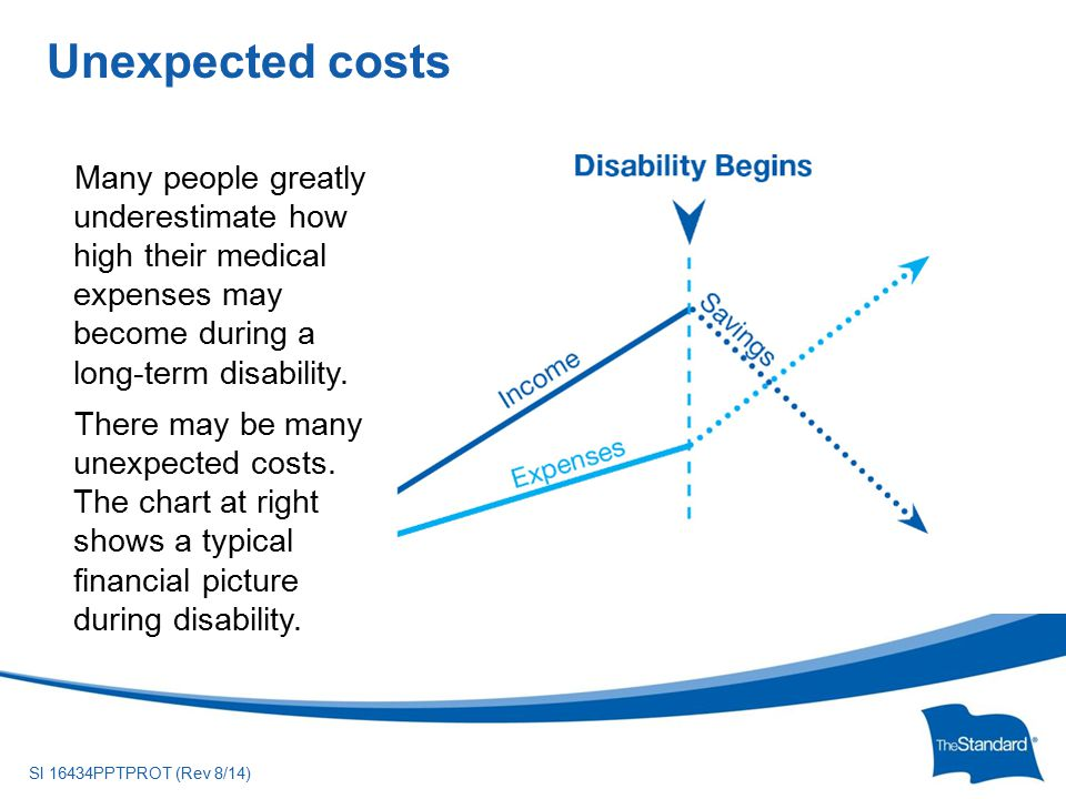 © 2010 Standard Insurance ny SI 16434PPTPROT (Rev 8/14) Unexpected costs Many people greatly underestimate how high their medical expenses may become during a long-term disability.